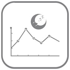 Режим Smart Sleep